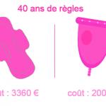 Gagner 3000 €